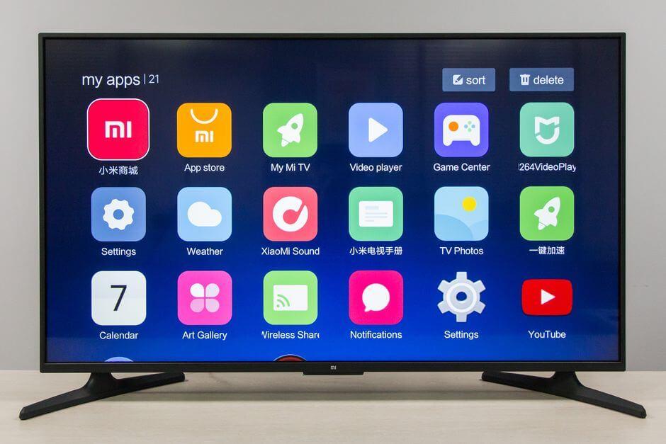 Телевизоры Xiaomi теперь нет смысла заказывать из Китая